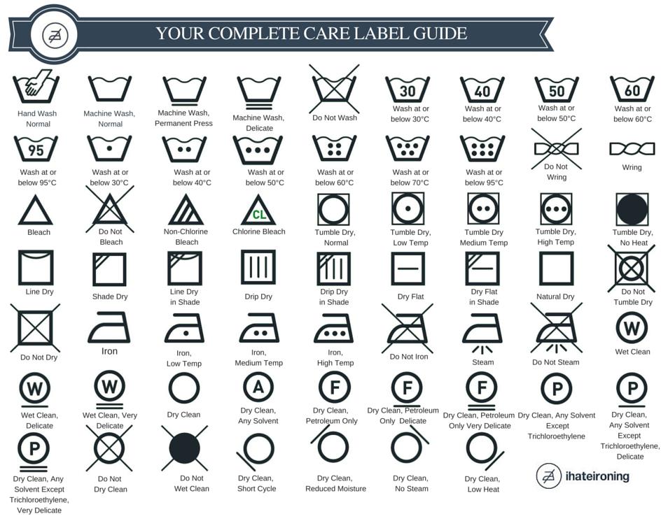 The complete bra care label guide illustration